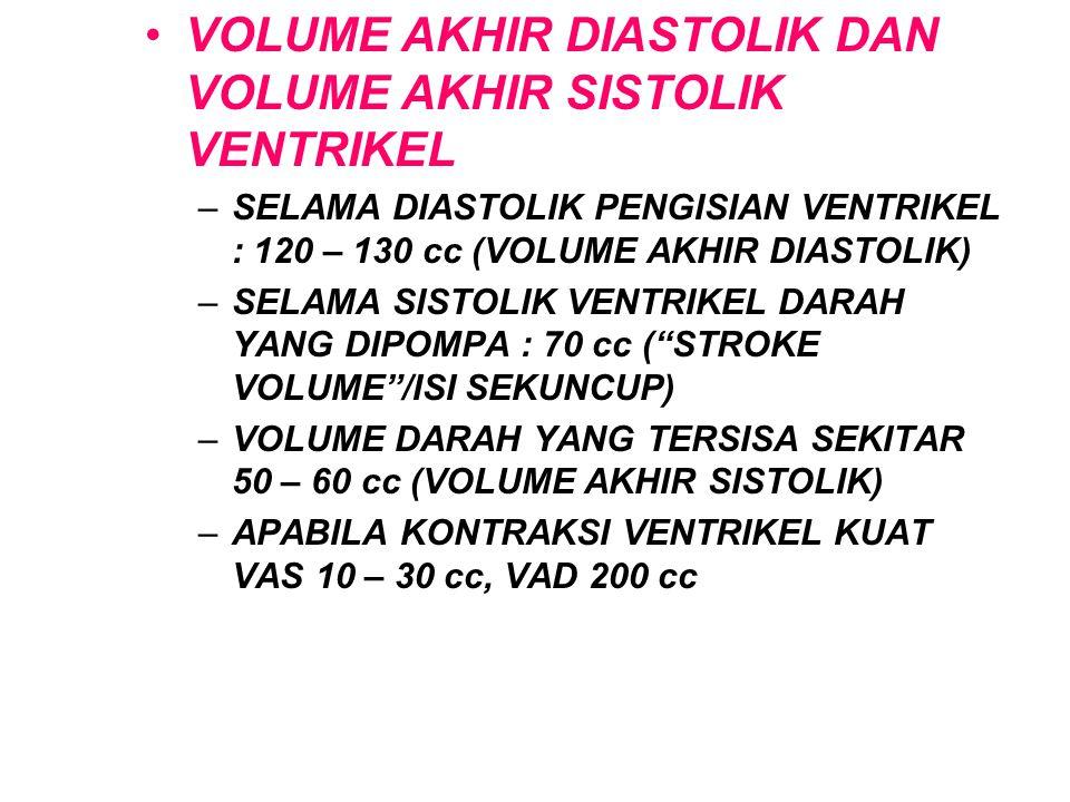 VOLUME AKHIR DIASTOLIK DAN VOLUME AKHIR SISTOLIK VENTRIKEL –SELAMA DIASTOLIK PENGISIAN VENTRIKEL : 120 – 130 cc (VOLUME AKHIR DIASTOLIK) –SELAMA SISTO