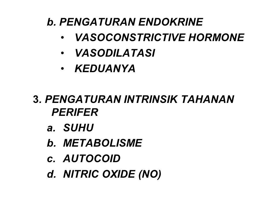 b. PENGATURAN ENDOKRINE VASOCONSTRICTIVE HORMONE VASODILATASI KEDUANYA 3. PENGATURAN INTRINSIK TAHANAN PERIFER a.SUHU b.METABOLISME c.AUTOCOID d.NITRI