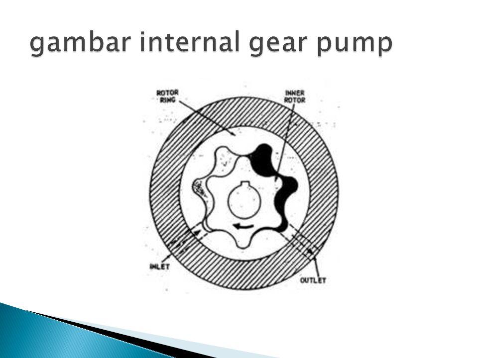 Gear pump digolingkan, menjadi 2 (dua ), yaitu :  Internal Gear pump Konstruksi internal gear pump yang disebut juga dengan trochoid pump