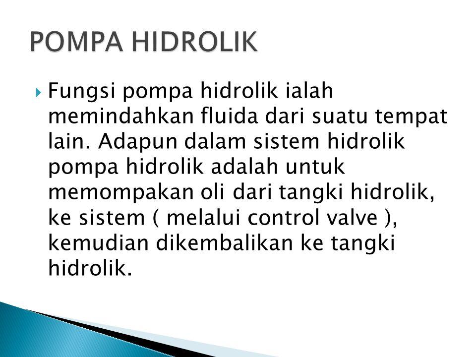  Tangki hidrolik Fungsi tangki hidrolik adalah : 1.