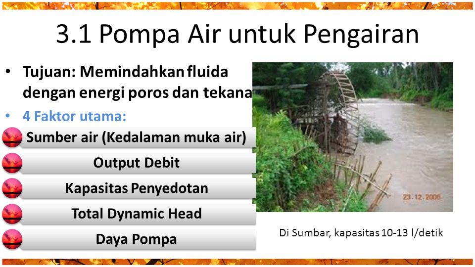 Macam-macam Pompa Air 1.Positive Displacement Pump (Pompa Aksi Positif) 2.Dynamic Pump (Pompa Sentrifugal)
