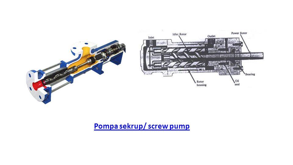 Pompa baling geser/ vane pump