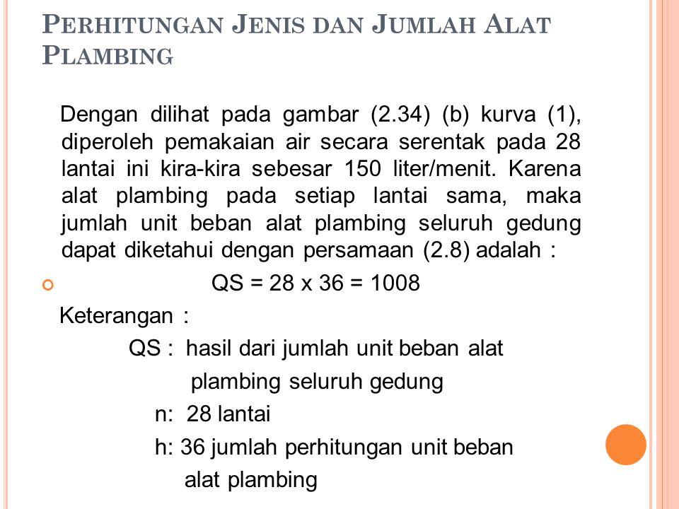 P ERHITUNGAN J ENIS DAN J UMLAH A LAT P LAMBING Dengan dilihat pada gambar (2.34) (b) kurva (1), diperoleh pemakaian air secara serentak pada 28 lantai ini kira-kira sebesar 150 liter/menit.
