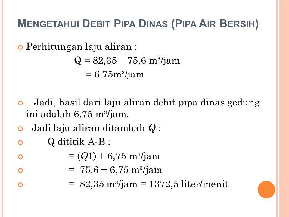 M ENGETAHUI D EBIT P IPA D INAS (P IPA A IR B ERSIH ) Perhitungan laju aliran : Q = 82,35 – 75,6 m³/jam = 6,75m³/jam Jadi, hasil dari laju aliran debit pipa dinas gedung ini adalah 6,75 m³/jam.