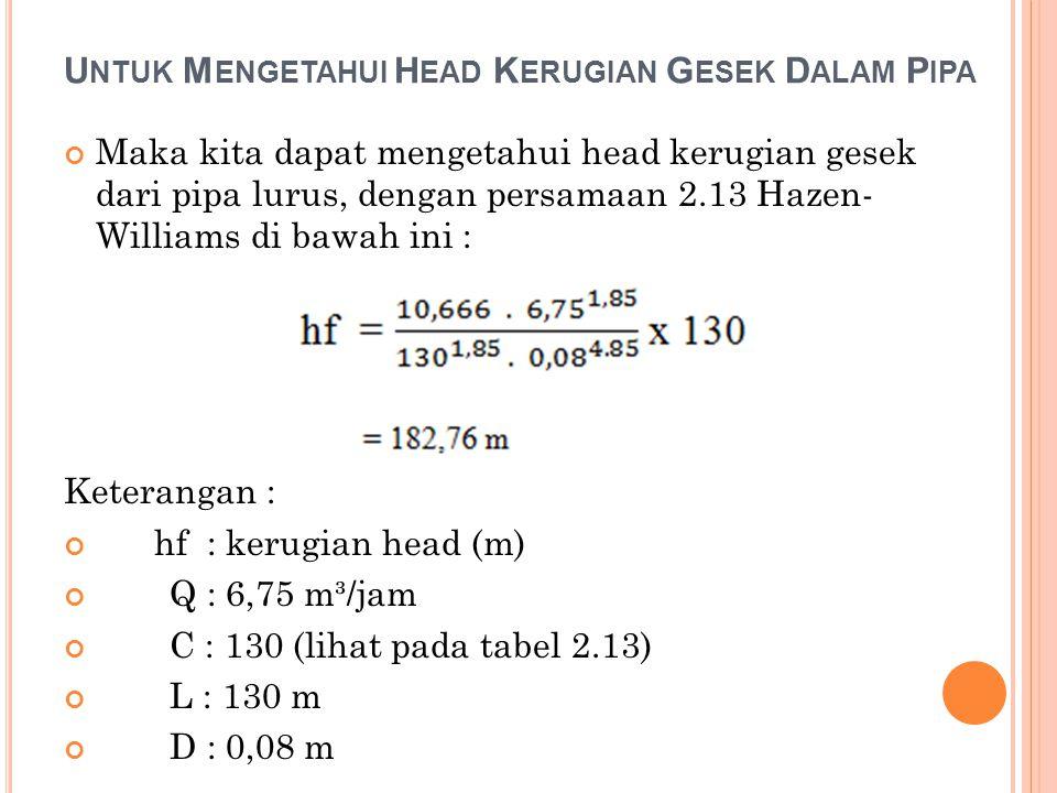 U NTUK M ENGETAHUI H EAD K ERUGIAN G ESEK D ALAM P IPA Maka kita dapat mengetahui head kerugian gesek dari pipa lurus, dengan persamaan 2.13 Hazen- Williams di bawah ini : Keterangan : hf : kerugian head (m) Q : 6,75 m³/jam C : 130 (lihat pada tabel 2.13) L : 130 m D : 0,08 m