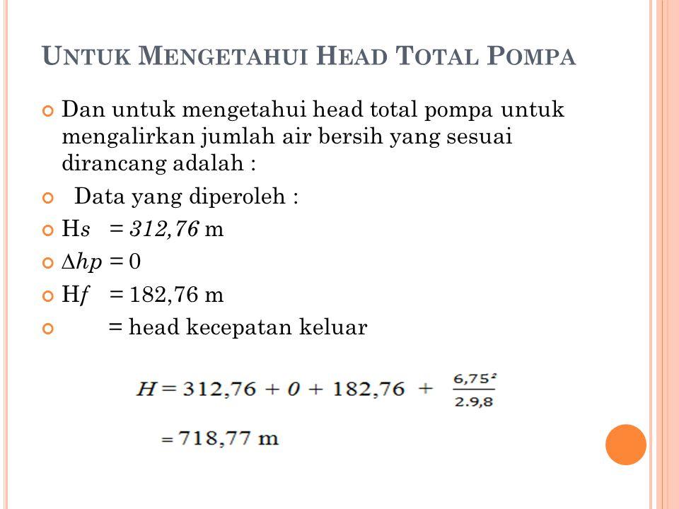 U NTUK M ENGETAHUI H EAD T OTAL P OMPA Dan untuk mengetahui head total pompa untuk mengalirkan jumlah air bersih yang sesuai dirancang adalah : Data yang diperoleh : H s= 312,76 m ∆hp= 0 H f= 182,76 m = head kecepatan keluar