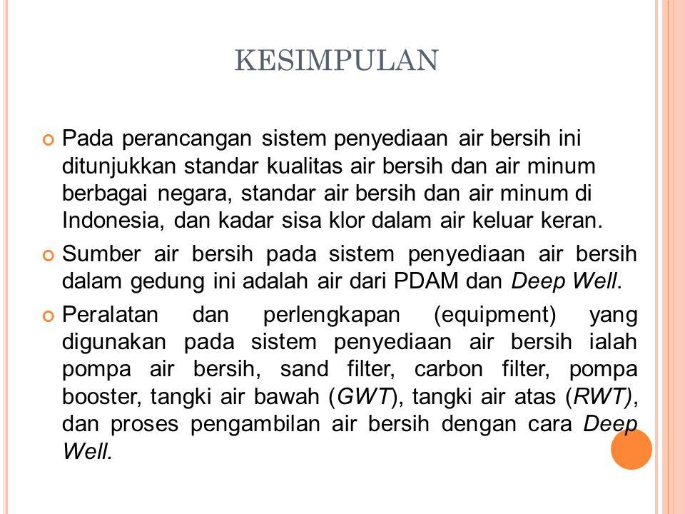 KESIMPULAN Pada perancangan sistem penyediaan air bersih ini ditunjukkan standar kualitas air bersih dan air minum berbagai negara, standar air bersih dan air minum di Indonesia, dan kadar sisa klor dalam air keluar keran.