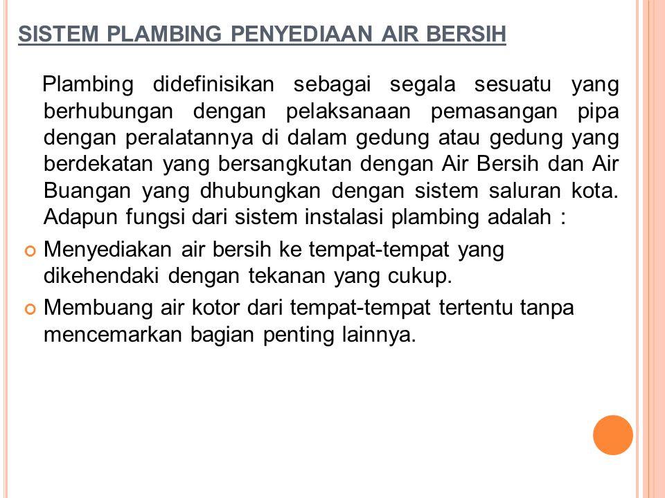 Mengetahui Dimensi Pipa Air Bersih dari Ground Water Tank ke Roof Tank Dimana data yang di dapatkan: Kecepatan rata-rata aliran air (v) asumsi adalah 2 m/detik Volume roof tank (Vrt) = 60 m³ Waktu pemompaan = 30 menit = 1800 detik Volume ground water tank (Vgwt) = 900 m³