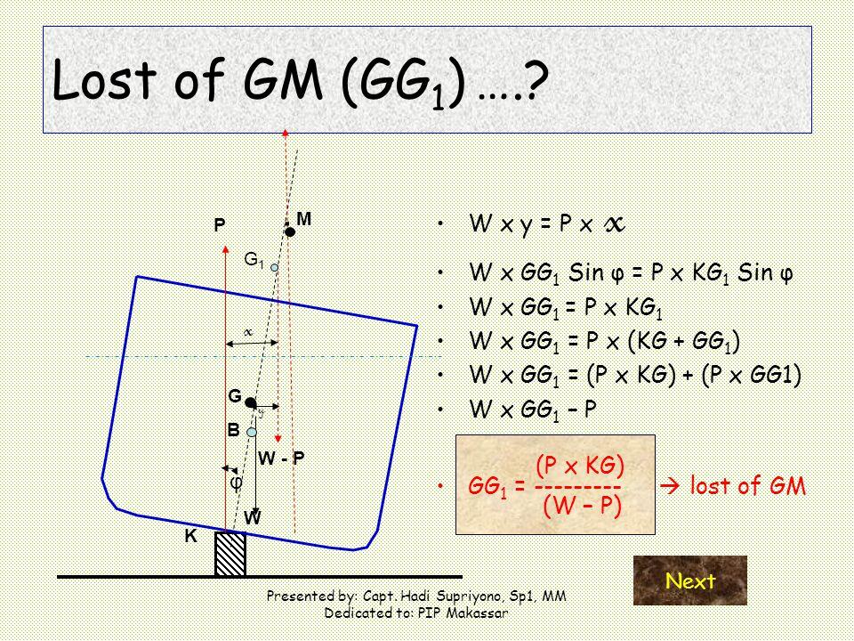 Presented by: Capt. Hadi Supriyono, Sp1, MM Dedicated to: PIP Makassar Lost of GM (GG 1 ) ….? W x y = P x x W x GG 1 Sin φ = P x KG 1 Sin φ W x GG 1 =