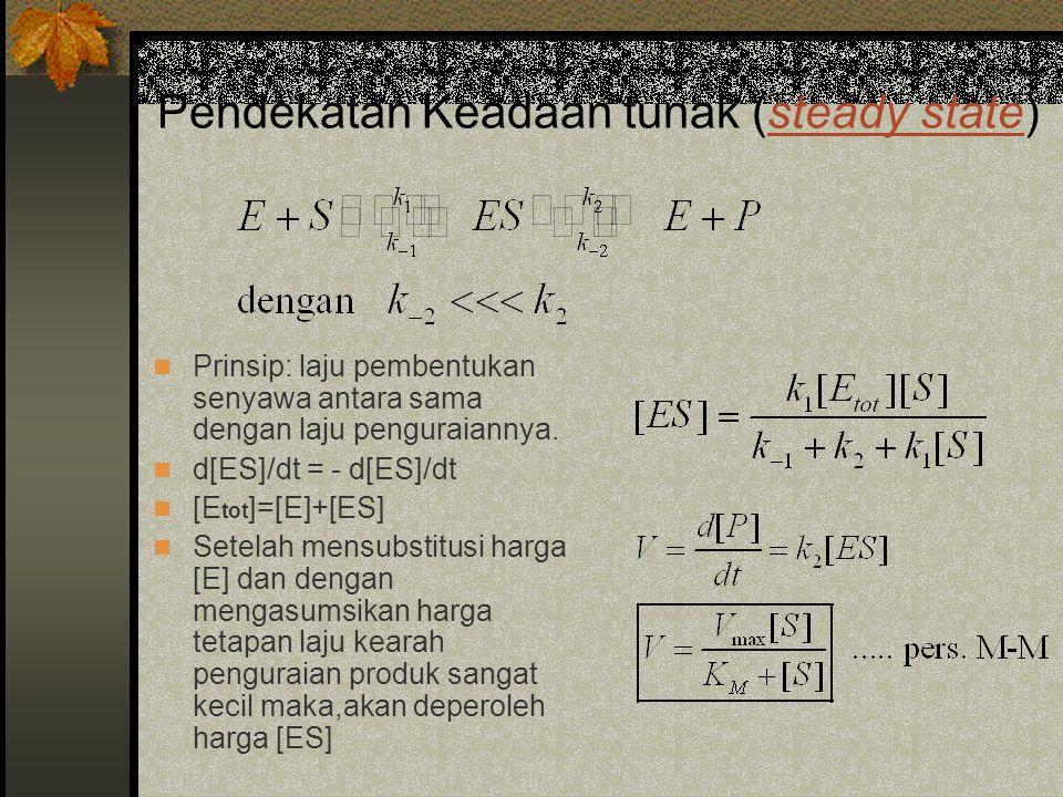 Pendekatan Keadaan tunak (steady state)steady state Prinsip: laju pembentukan senyawa antara sama dengan laju penguraiannya. d[ES]/dt = - d[ES]/dt [E