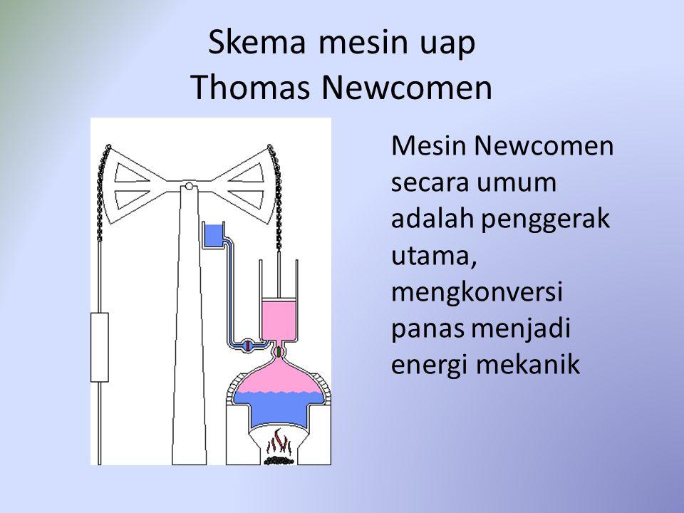 Skema mesin uap Thomas Newcomen Mesin Newcomen secara umum adalah penggerak utama, mengkonversi panas menjadi energi mekanik