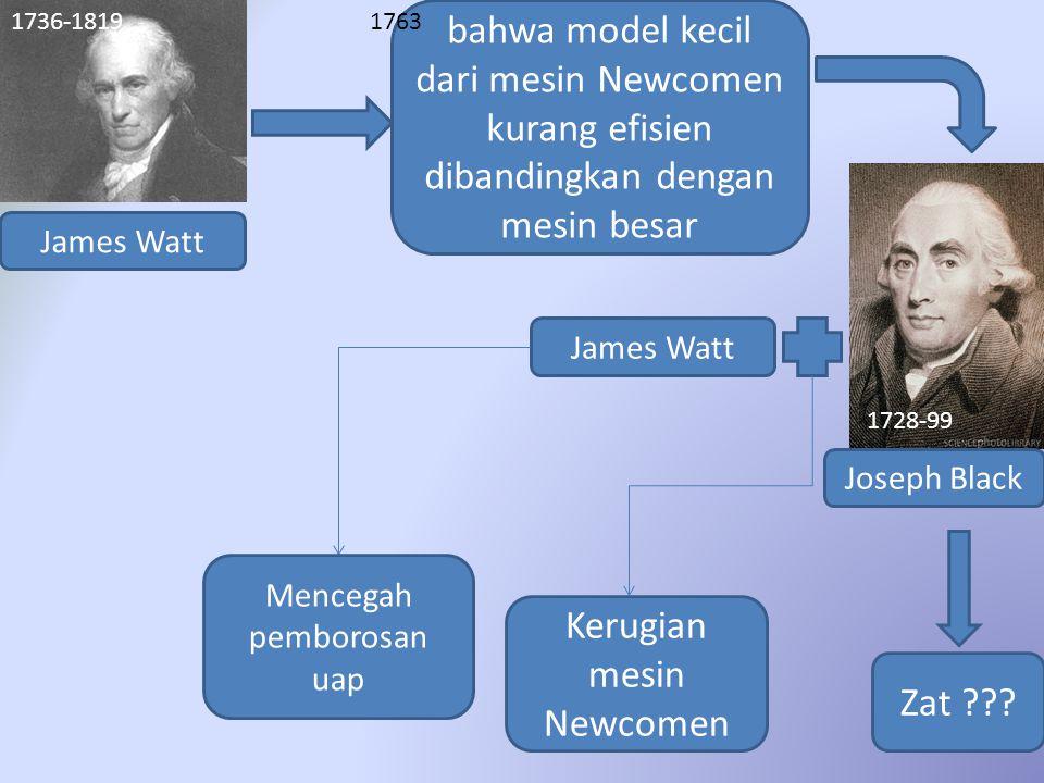 1736-1819 James Watt bahwa model kecil dari mesin Newcomen kurang efisien dibandingkan dengan mesin besar 1763 Joseph Black 1728-99 James Watt Zat ???