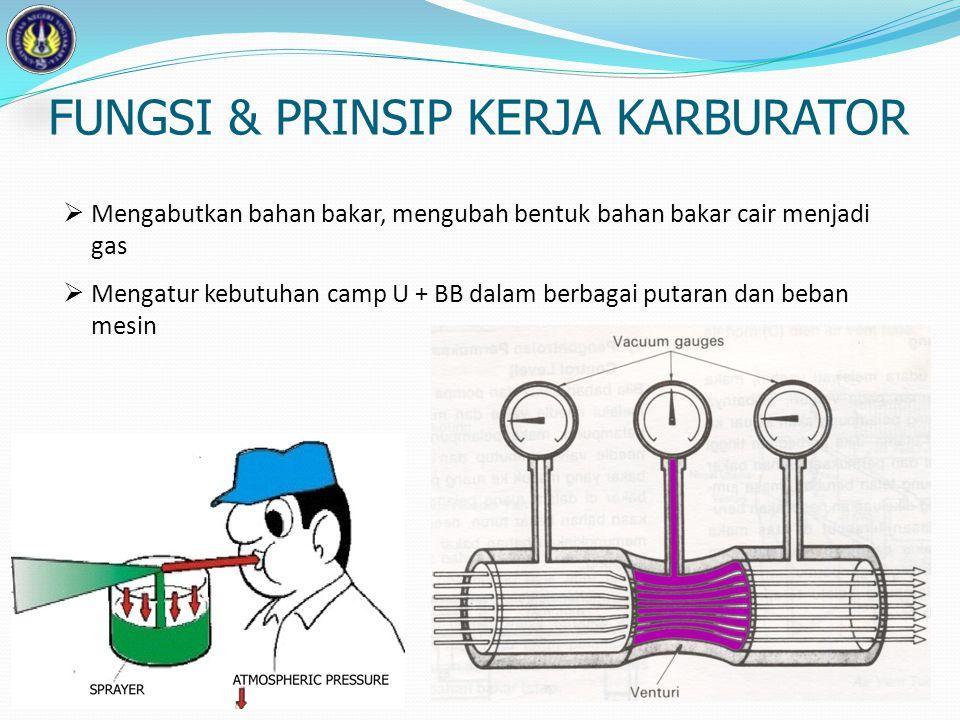 FUNGSI & PRINSIP KERJA KARBURATOR  Mengabutkan bahan bakar, mengubah bentuk bahan bakar cair menjadi gas  Mengatur kebutuhan camp U + BB dalam berbagai putaran dan beban mesin