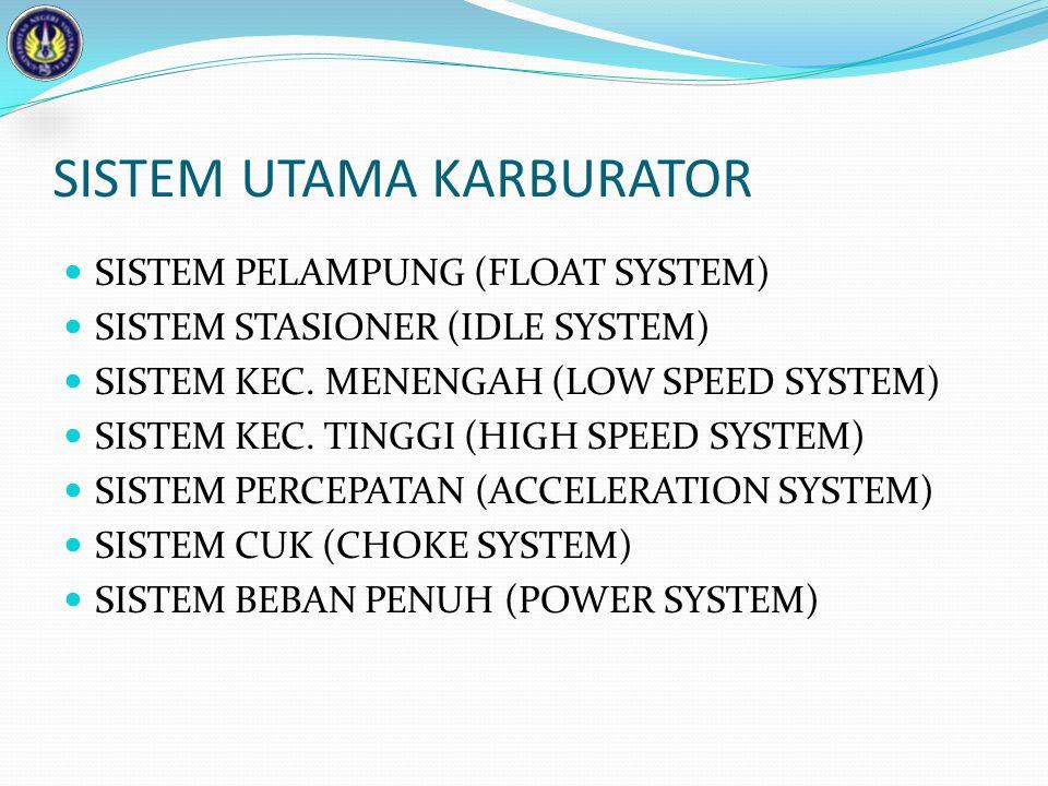 SISTEM UTAMA KARBURATOR SISTEM PELAMPUNG (FLOAT SYSTEM) SISTEM STASIONER (IDLE SYSTEM) SISTEM KEC. MENENGAH (LOW SPEED SYSTEM) SISTEM KEC. TINGGI (HIG