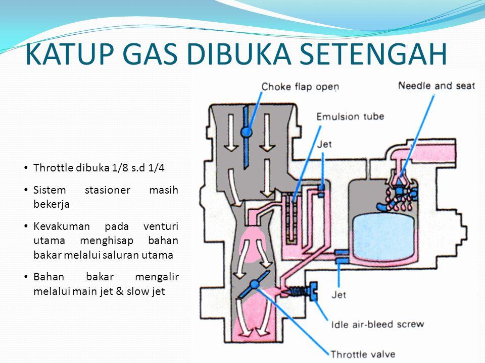 KATUP GAS DIBUKA SETENGAH Throttle dibuka 1/8 s.d 1/4 Sistem stasioner masih bekerja Kevakuman pada venturi utama menghisap bahan bakar melalui saluran utama Bahan bakar mengalir melalui main jet & slow jet