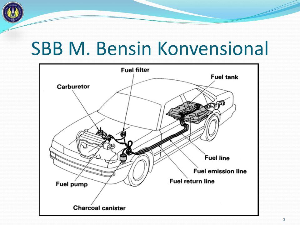 SBB M. Bensin Konvensional 3