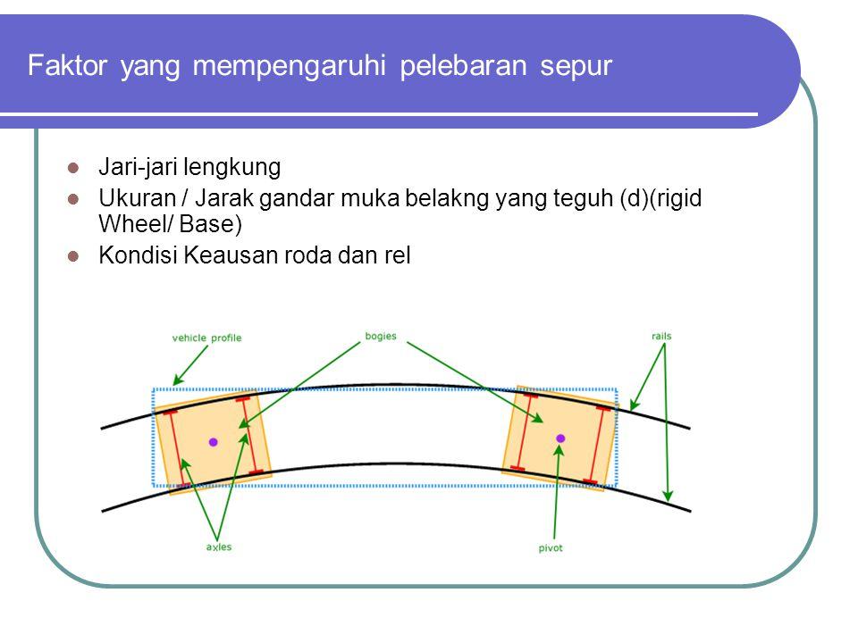 Faktor yang mempengaruhi pelebaran sepur Jari-jari lengkung Ukuran / Jarak gandar muka belakng yang teguh (d)(rigid Wheel/ Base) Kondisi Keausan roda dan rel