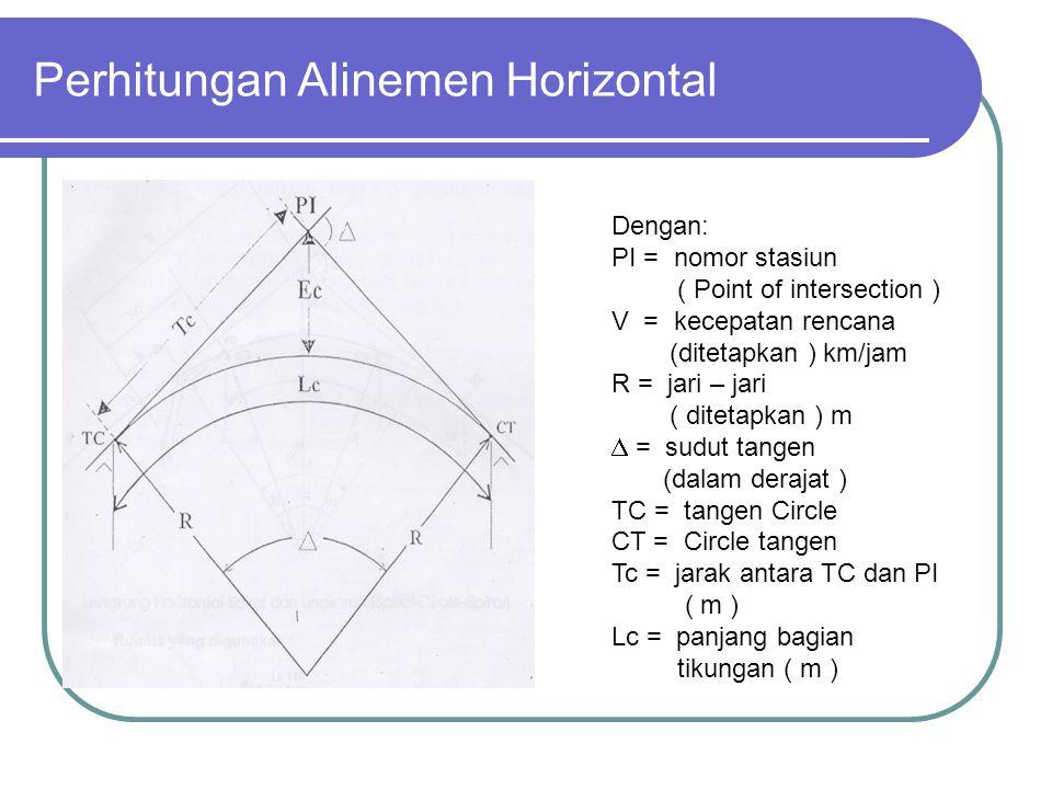 Perhitungan Alinemen Horizontal Dengan: PI = nomor stasiun ( Point of intersection ) V = kecepatan rencana (ditetapkan ) km/jam R = jari – jari ( ditetapkan ) m  = sudut tangen (dalam derajat ) TC = tangen Circle CT = Circle tangen Tc = jarak antara TC dan PI ( m ) Lc = panjang bagian tikungan ( m )