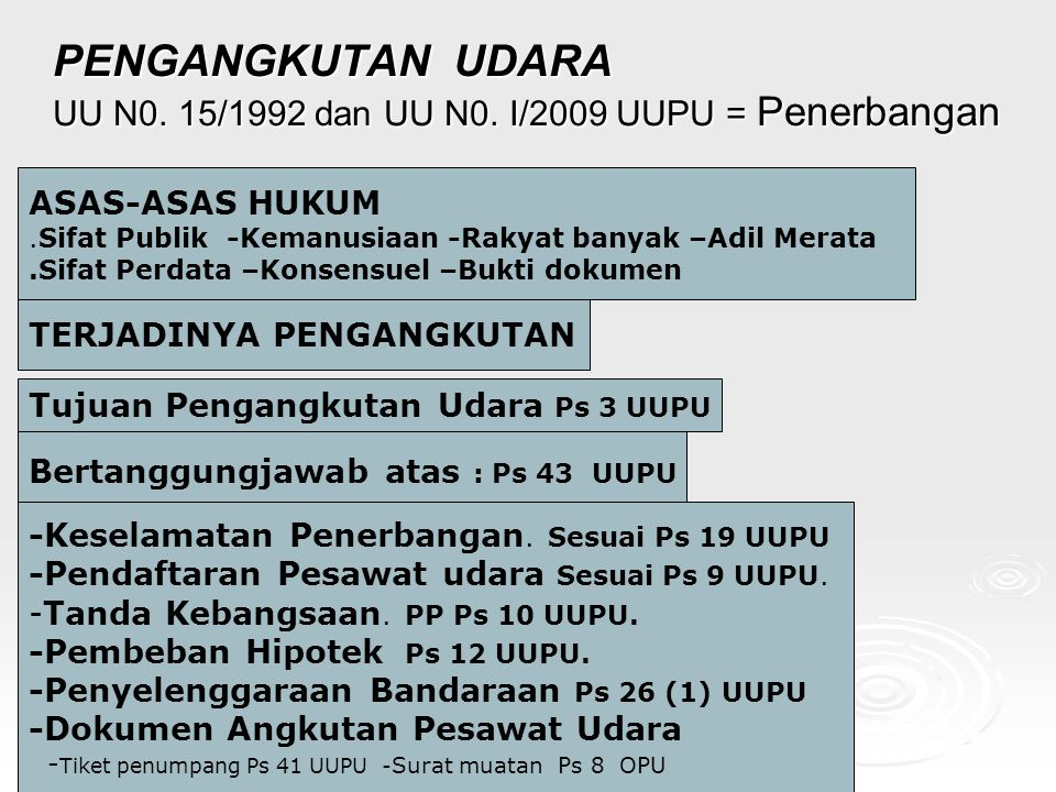 PENGANGKUTAN UDARA UU N0.15/1992 dan UU N0.