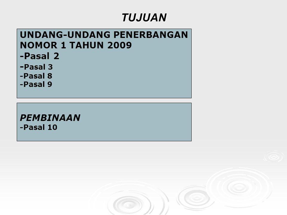 TUJUAN UNDANG-UNDANG PENERBANGAN NOMOR 1 TAHUN 2009 -Pasal 2 - Pasal 3 -Pasal 8 -Pasal 9 PEMBINAAN -Pasal 10