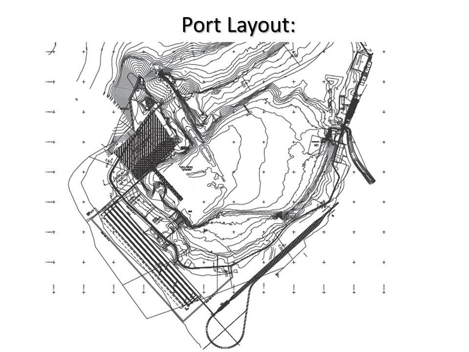 Port Layout: