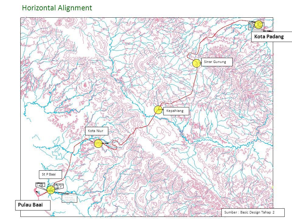 16 Kota Padang Sinar Gunung Kepahiang Kota Niur Pulau Baai St P Baai Sumber : Basic Design Tahap 2 Horizontal Alignment