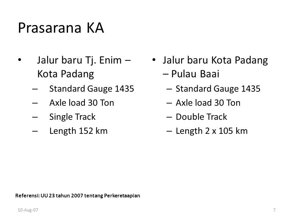 10-Aug-077 Prasarana KA Jalur baru Tj. Enim – Kota Padang – Standard Gauge 1435 – Axle load 30 Ton – Single Track – Length 152 km Jalur baru Kota Pada
