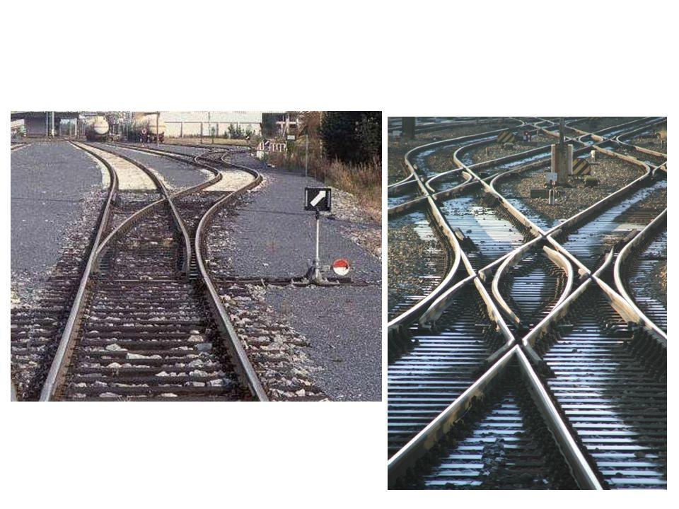 Perancangan Wesel Faktor yang menentukan perancangan wesel adalah : – Kecepatan kereta api, sudut tumpu (  ), dan sudut simpang arah (  ) – Panjang Jarum – Panjang Lidah – Jari-jari Lengkung
