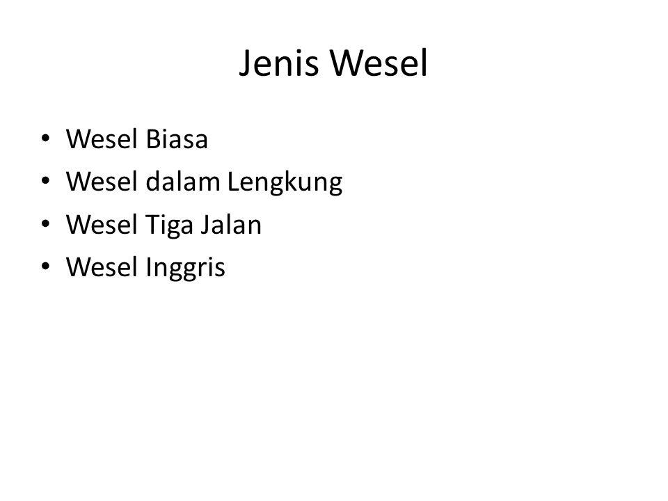 Jenis Wesel Wesel Biasa Wesel dalam Lengkung Wesel Tiga Jalan Wesel Inggris