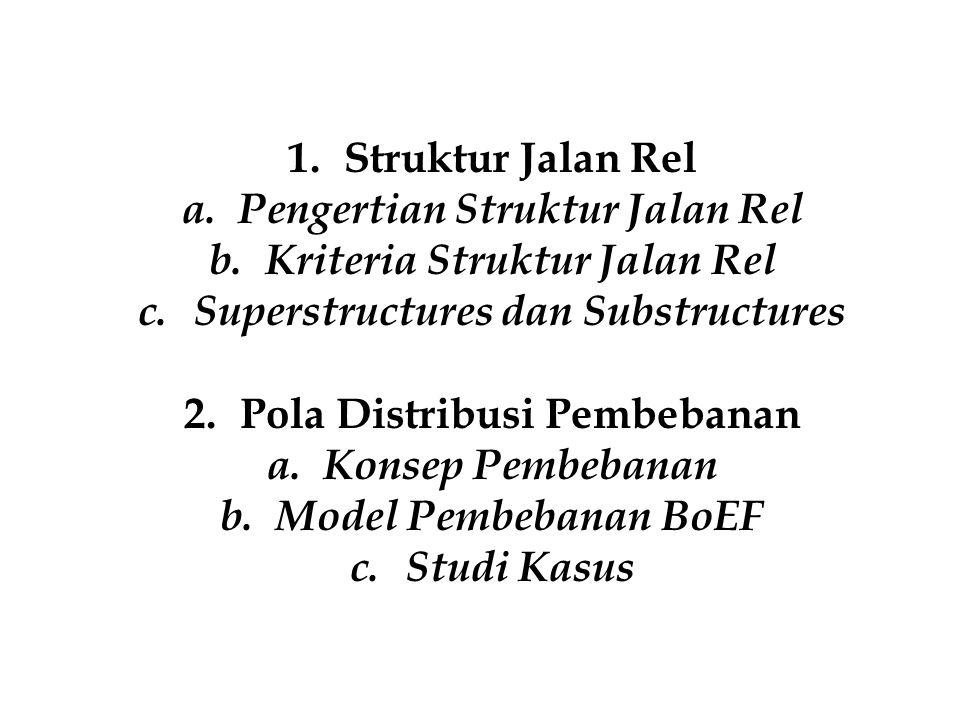1.Struktur Jalan Rel a.Pengertian Struktur Jalan Rel b.Kriteria Struktur Jalan Rel c.Superstructures dan Substructures 2.Pola Distribusi Pembebanan a.