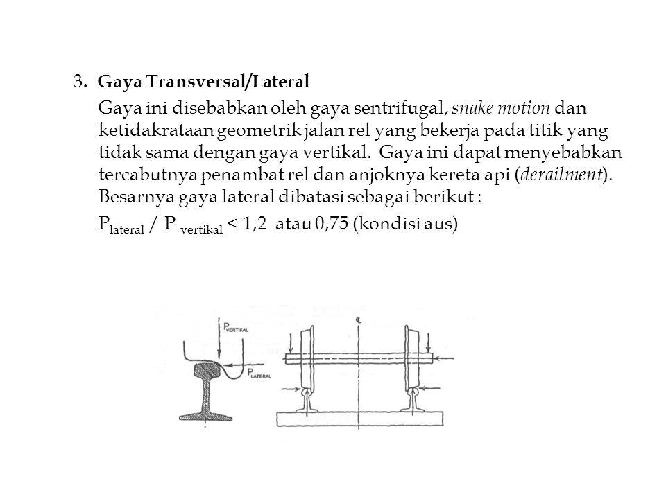 3. Gaya Transversal/Lateral Gaya ini disebabkan oleh gaya sentrifugal, snake motion dan ketidakrataan geometrik jalan rel yang bekerja pada titik yang