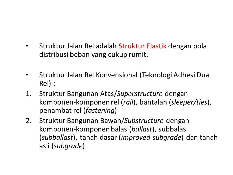 Struktur Jalan Rel adalah Struktur Elastik dengan pola distribusi beban yang cukup rumit. Struktur Jalan Rel Konvensional (Teknologi Adhesi Dua Rel) :