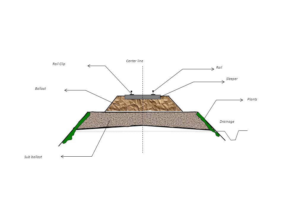 1.Kekakuan ( Stiffness ) Kekakuan struktur untuk menjaga deformasi vertikal dimana deformasi vertikal yang diakibatkan oleh distribusi beban lalu lintas kereta api merupakan indikator utama dari umur, kekuatan dan kualitas jalan rel.