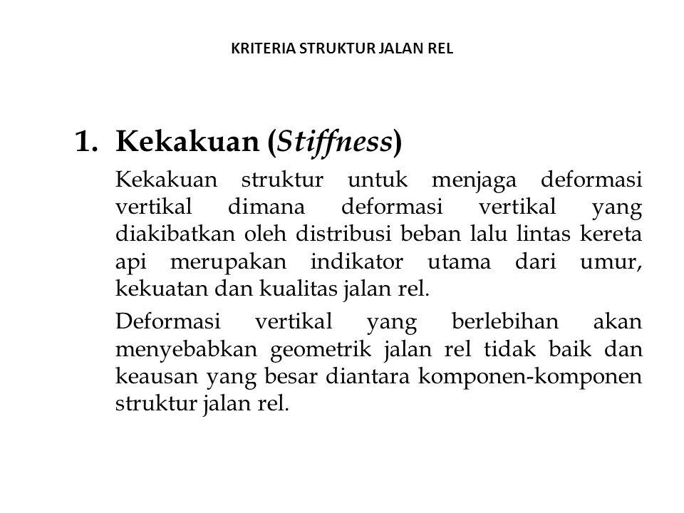 1.Kekakuan ( Stiffness ) Kekakuan struktur untuk menjaga deformasi vertikal dimana deformasi vertikal yang diakibatkan oleh distribusi beban lalu lint