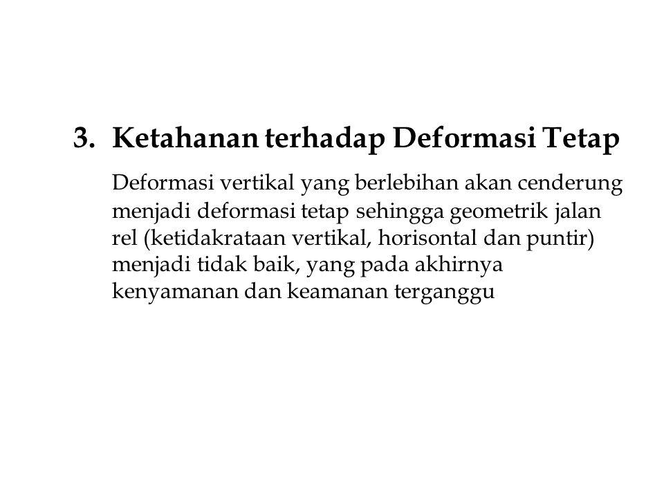 3.Ketahanan terhadap Deformasi Tetap Deformasi vertikal yang berlebihan akan cenderung menjadi deformasi tetap sehingga geometrik jalan rel (ketidakra