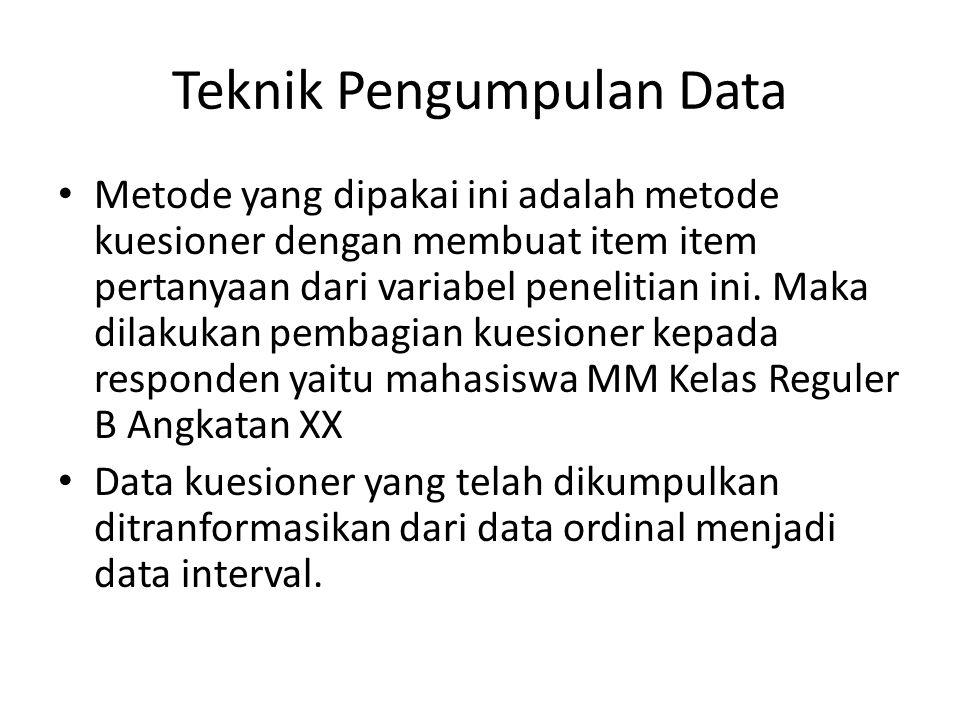 Teknik Pengumpulan Data Metode yang dipakai ini adalah metode kuesioner dengan membuat item item pertanyaan dari variabel penelitian ini. Maka dilakuk