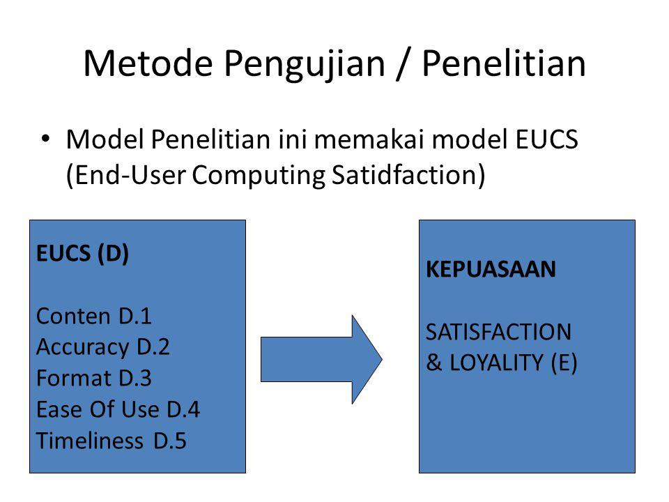 Metode Pengujian / Penelitian Model Penelitian ini memakai model EUCS (End-User Computing Satidfaction) EUCS (D) Conten D.1 Accuracy D.2 Format D.3 Ea