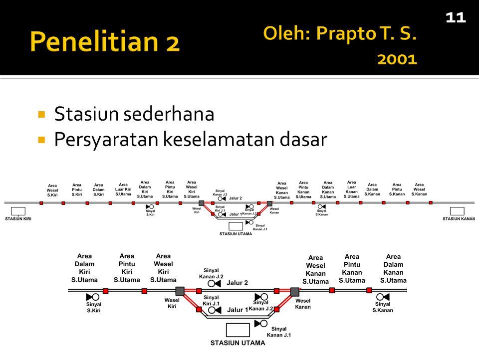 11  Stasiun sederhana  Persyaratan keselamatan dasar