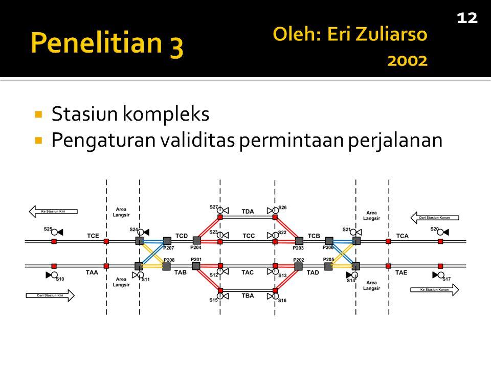 12  Stasiun kompleks  Pengaturan validitas permintaan perjalanan