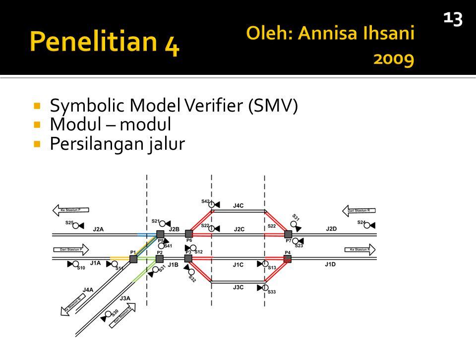  Symbolic Model Verifier (SMV)  Modul – modul  Persilangan jalur 13
