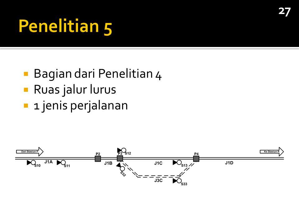 27  Bagian dari Penelitian 4  Ruas jalur lurus  1 jenis perjalanan