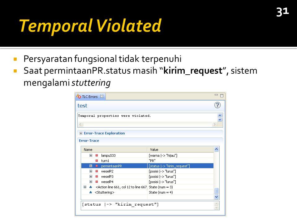 31  Persyaratan fungsional tidak terpenuhi  Saat permintaanPR.status masih kirim_request , sistem mengalami stuttering
