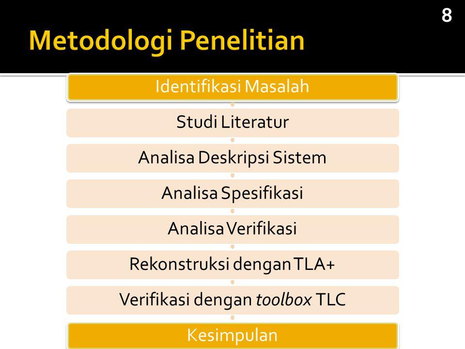 Identifikasi MasalahStudi LiteraturAnalisa Deskripsi SistemAnalisa SpesifikasiAnalisa VerifikasiRekonstruksi dengan TLA+Verifikasi dengan toolbox TLCKesimpulan 8