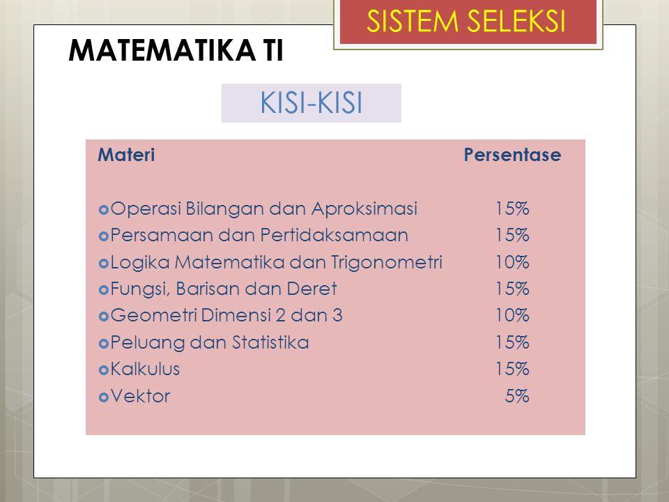 KISI-KISI Materi Persentase  Operasi Bilangan dan Aproksimasi15%  Persamaan dan Pertidaksamaan15%  Logika Matematika dan Trigonometri10%  Fungsi,