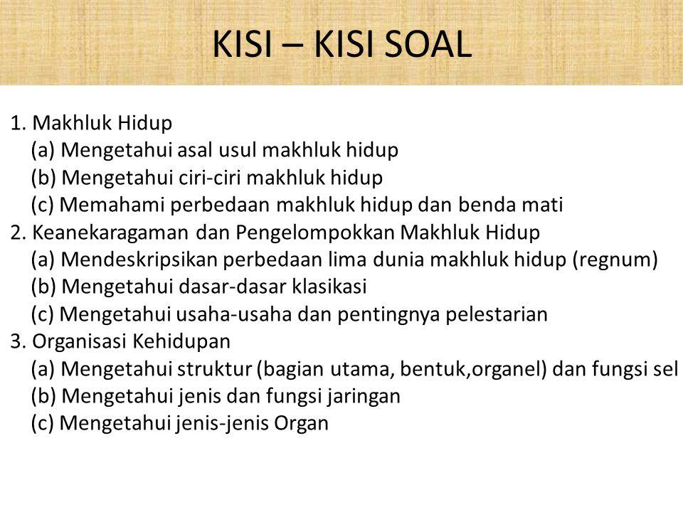 KISI – KISI SOAL 1.