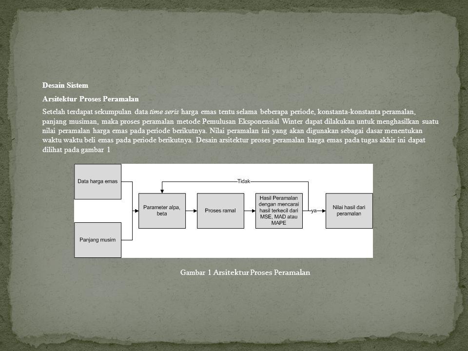 Desain Sistem Arsitektur Proses Peramalan Setelah terdapat sekumpulan data time seris harga emas tentu selama beberapa periode, konstanta-konstanta pe