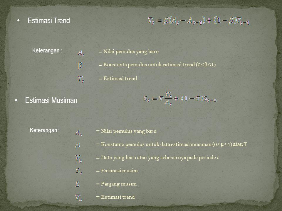 Estimasi Trend Keterangan : = Nilai pemulus yang baru = Konstanta pemulus untuk estimasi trend ( 0≤ β ≤1 ) = Estimasi trend Estimasi Musiman Keteranga