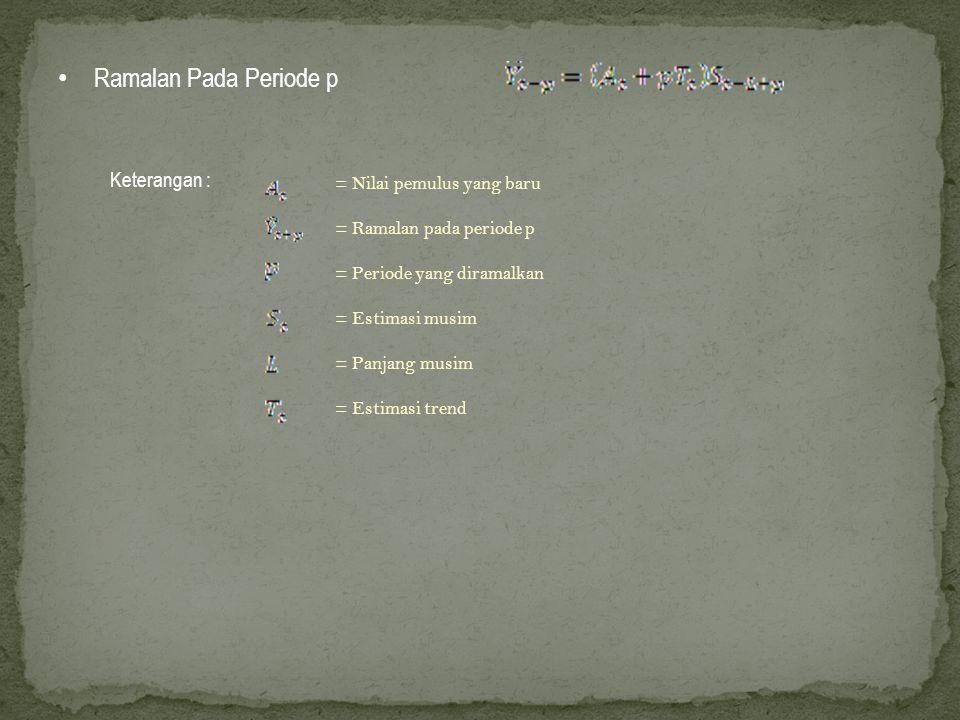 Ramalan Pada Periode p Keterangan : = Nilai pemulus yang baru = Ramalan pada periode p = Periode yang diramalkan = Estimasi musim = Panjang musim = Es