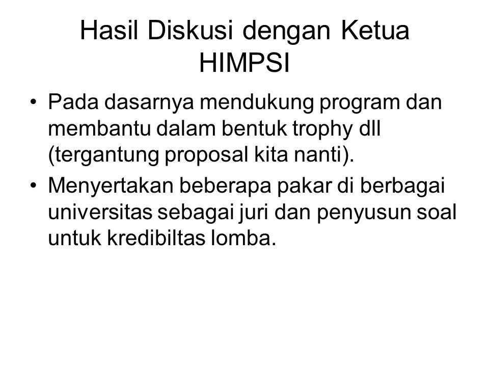 Hasil Diskusi dengan Ketua HIMPSI Pada dasarnya mendukung program dan membantu dalam bentuk trophy dll (tergantung proposal kita nanti). Menyertakan b