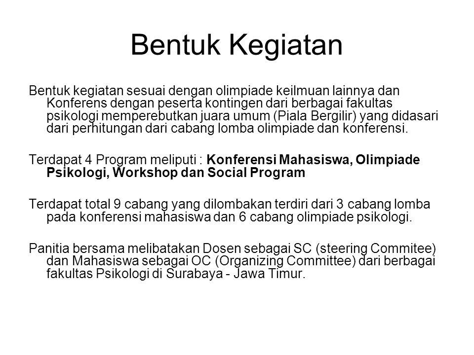 (1) Konferensi Mahasiswa Konferensi mahasiswa adalah ajang bagi mahasiswa untuk berlatih presentasi dalam bentuk –Lomba Poster Presentation (perorangan) –Lomba Presentasi makalah tugas atau makalah lepas (non tugas kuliah) (perorangan) –Lomba Debat ilmiah (Kelompok 3 orang)